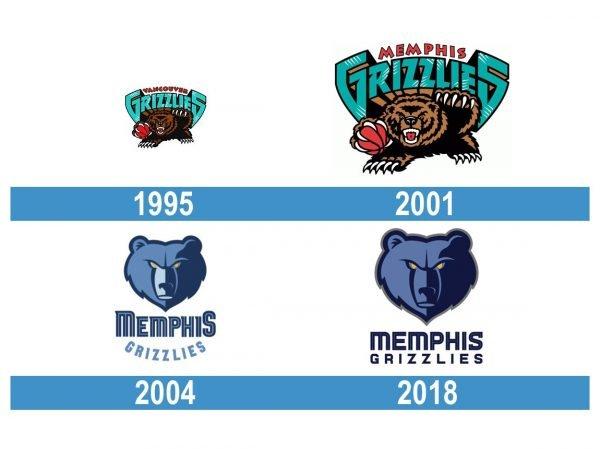 Memphis Grizzlies Logo historia