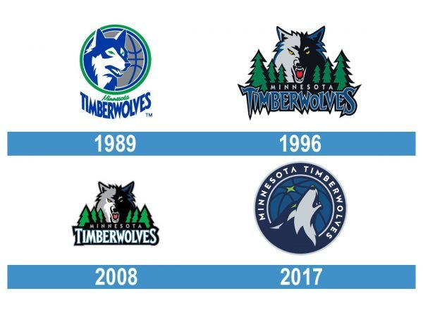 Minnesota Timberwolves Logo historia