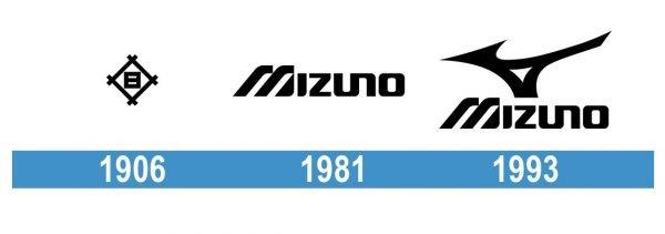 Mizuno Logo historia