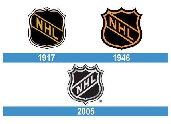NHL Logo historia