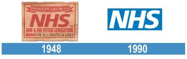NHS logo historia