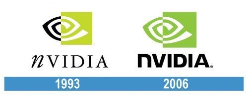 NVIDIA Logo historia