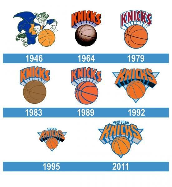 New York Knicks Logo historia