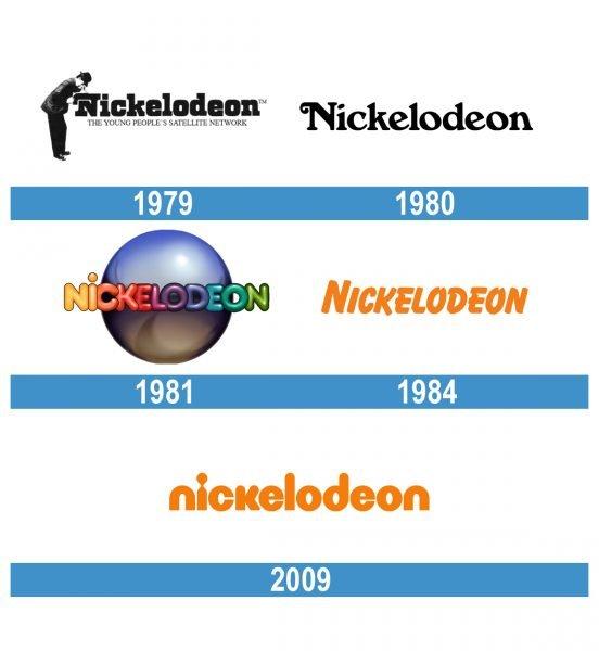 Nickelodeon Logo historia