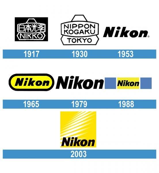 Nikon Logo historia