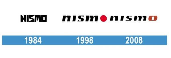 Nismo Logo historia