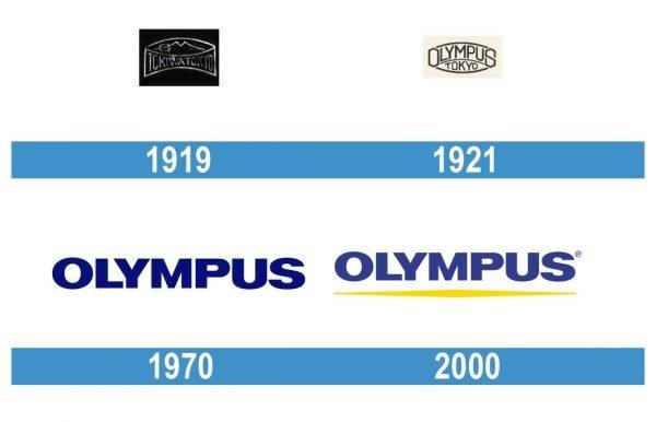 Olympus Logo historia