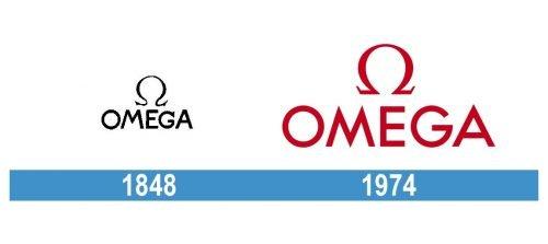 Omega Logo historia