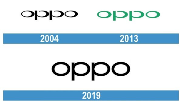 Oppo Logo historia