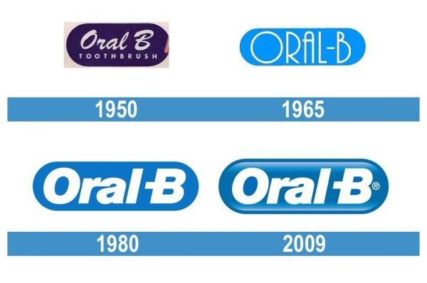 Oral B Logo historia