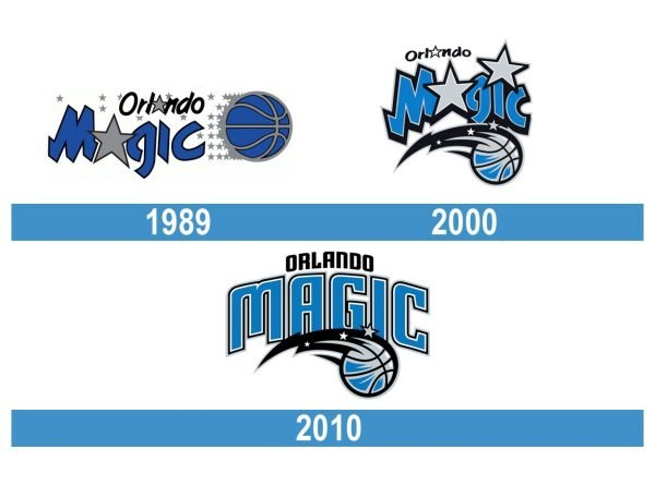 Orlando Magic Logo historia