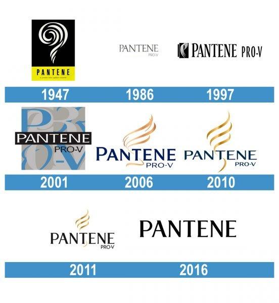 Pantene Logo historia