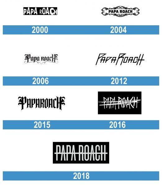 Papa Roach Logo historia