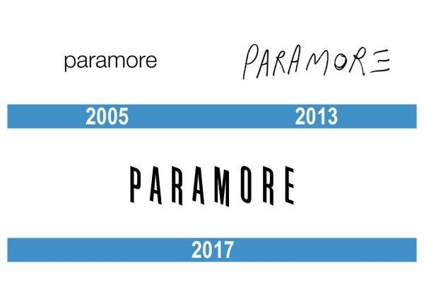 Paramore Logo historia
