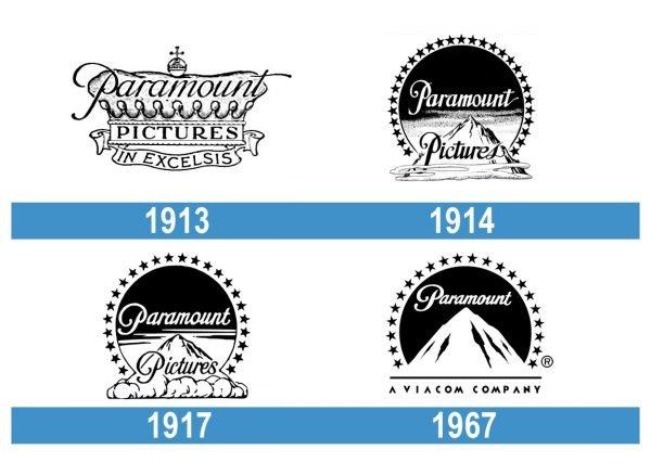 Paramount Logo historia