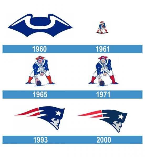 Patriots Logo historia