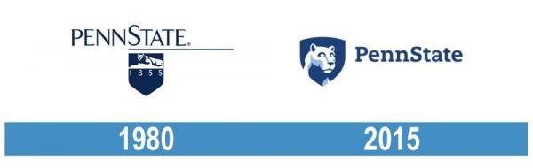 Penn State logo hisotria