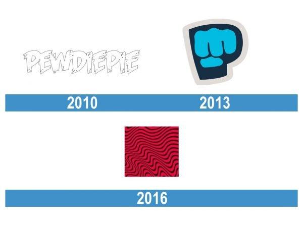 Pewdiepie Logo historia