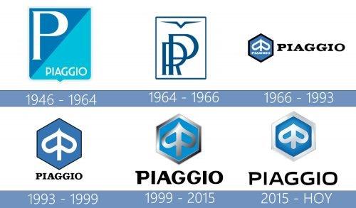 Piaggio Logo historia
