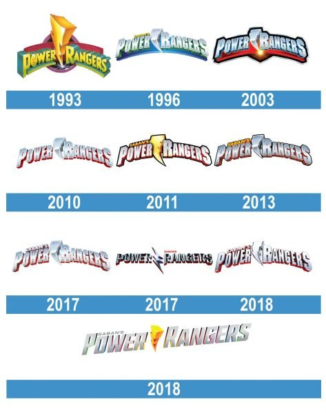 Power Rangers Logo historia