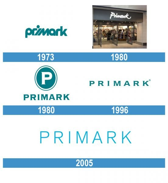 Primark Logo historia