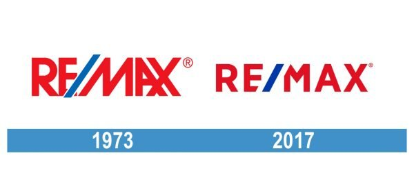 Remax Logo historia