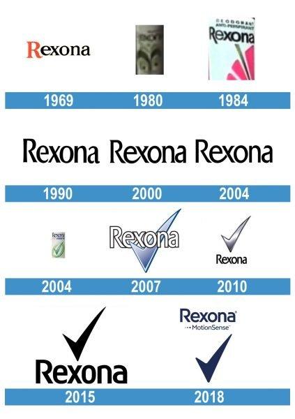 Rexona Logo historia