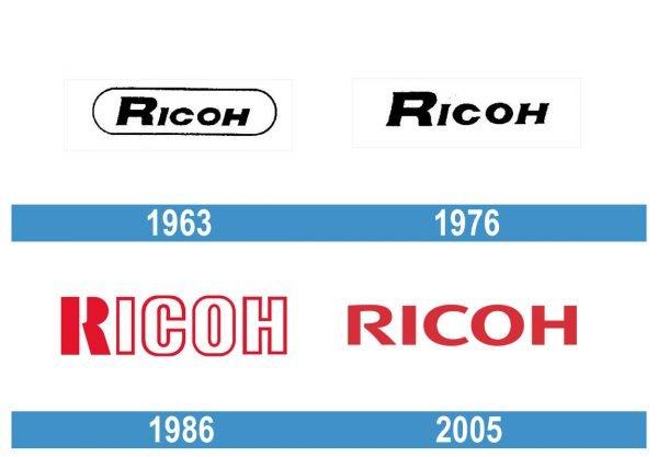 Ricoh Logo historia