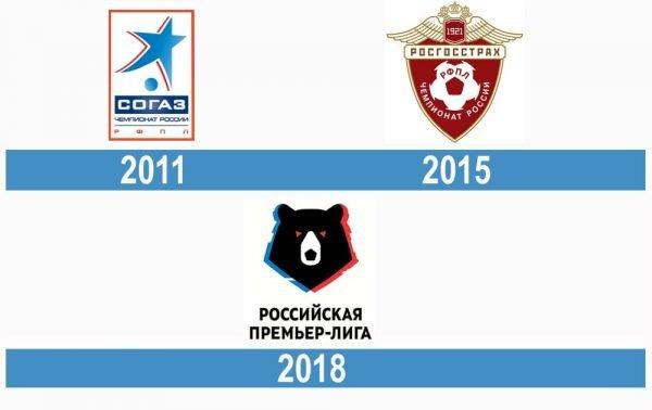 Russian Premier League logo historia