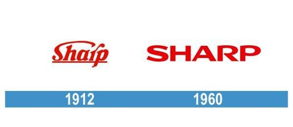 Sharp Logo historia