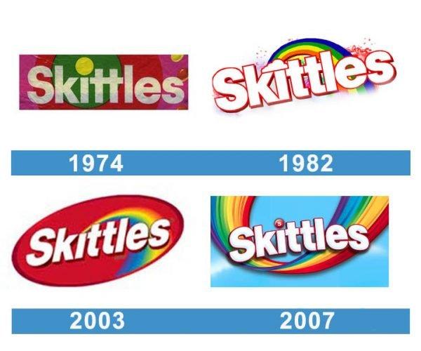 Skittles Logo historia