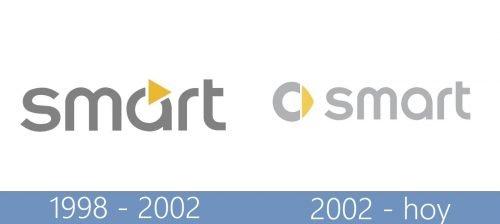Smart Logo historia