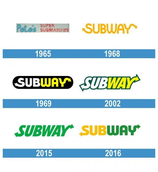Subway Logo historia