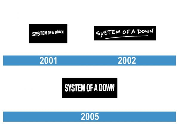System of a Down Logo historia