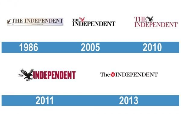 The Independent logo historia