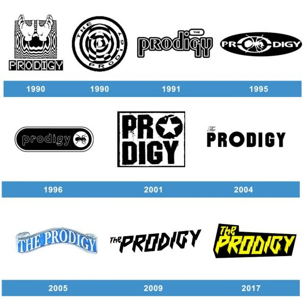 The Prodigy logo historia
