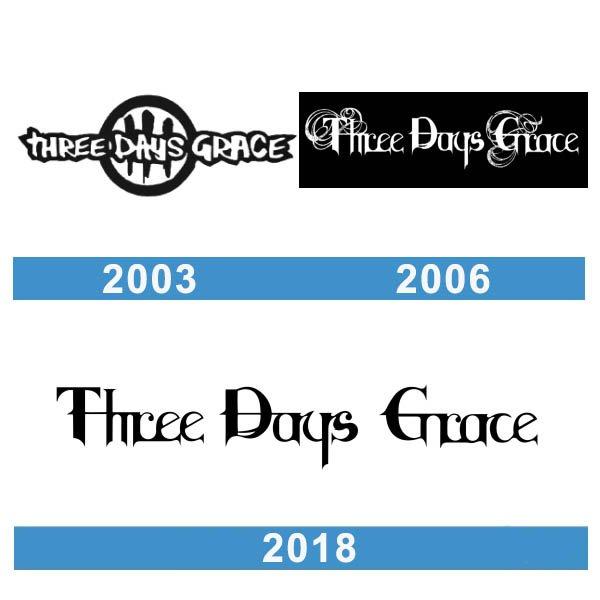 Three Days Grace logo historia