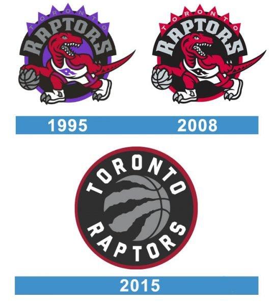 Toronto Raptors logo historia