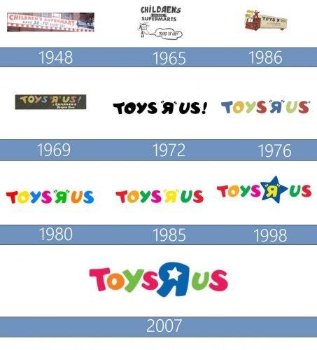 """Toys """"R"""" Us Logo historia"""
