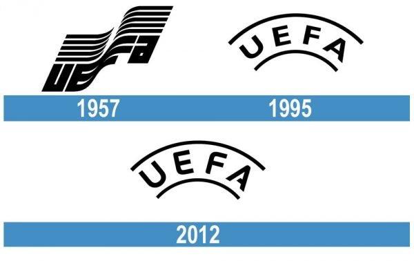 UEFA logo historia