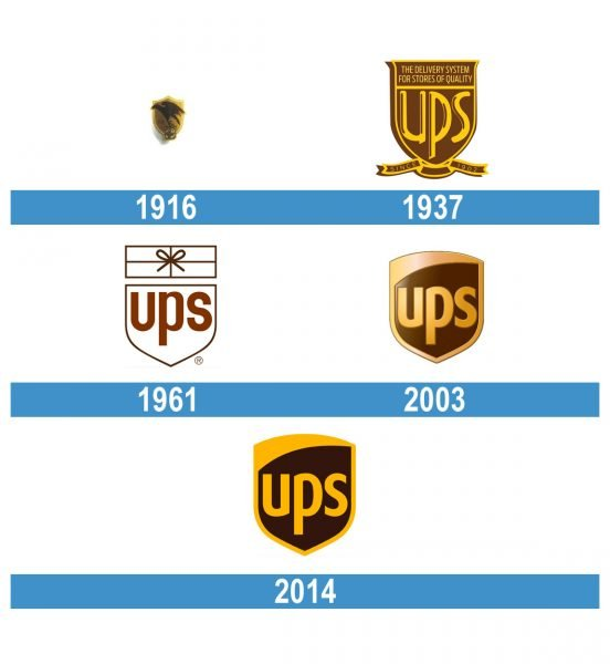 UPS Logo historia