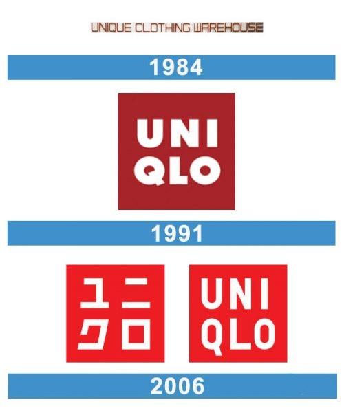 Uniqlo logo historia