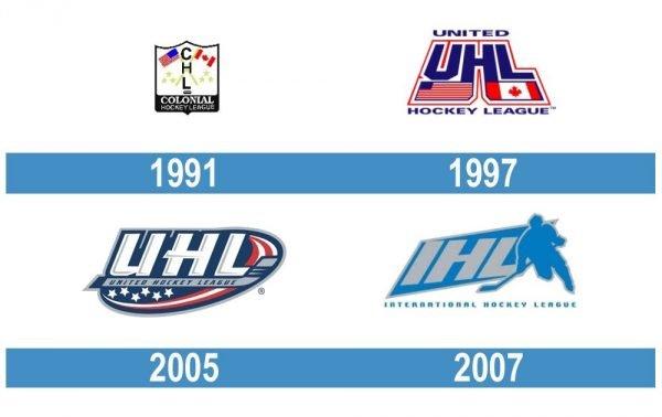 United Hockey League UHL logo historia