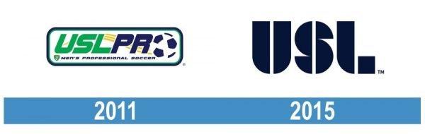 United States Collegiate Athletic Association logo hisotria