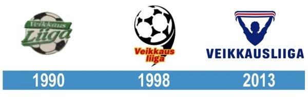 Veikkausliiga (Finland) logo hisotria