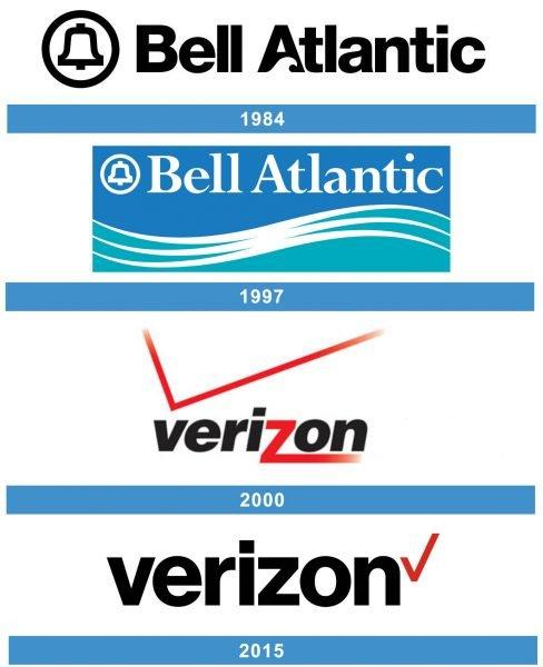 Verizon logo historia