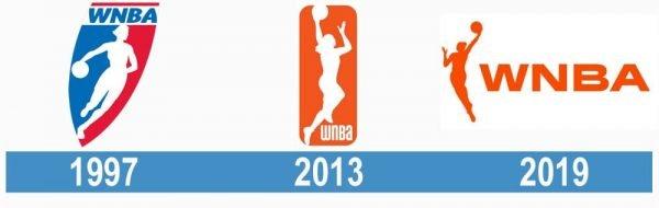 Womens National Basketball Association logo historia