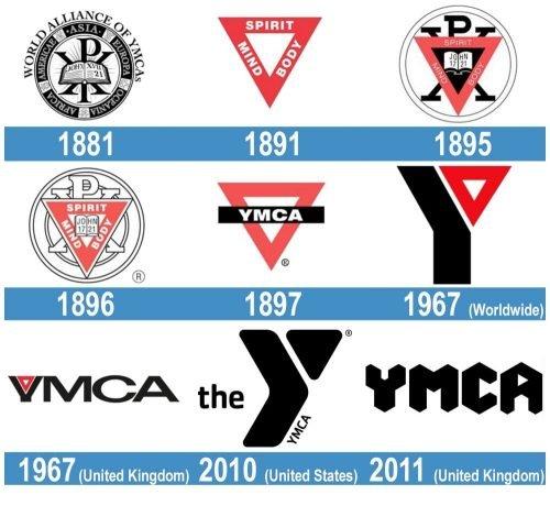 YMCA logo historia