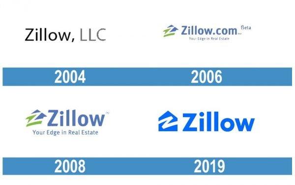 Zillow logo historia