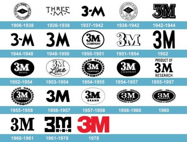 3M logo historia